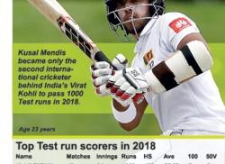 New Zealand eye victory as Wagner rocks Sri Lanka