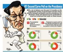 Scrap presidential system: BT-Second Curve Poll reveals