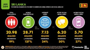Terrorism 3.0: The rise of social media-based radicalisation