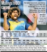 End of  an era: Malinga to bow out from ODI cricket on July 26