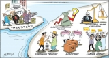 Inability to attract FDIs slows economic development