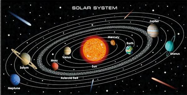 Image result for solar system