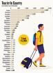 15,000 on tourist visas still here