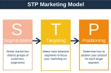 Should it be STP or STPP?