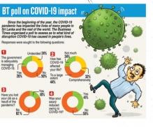 Weak handling of pandemic-BT poll shows