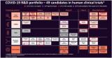 COVID-19: Where Sri Lanka stands in vaccine scenario