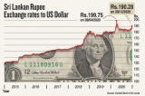 US$ 3.5bn currency swap deals with China and India